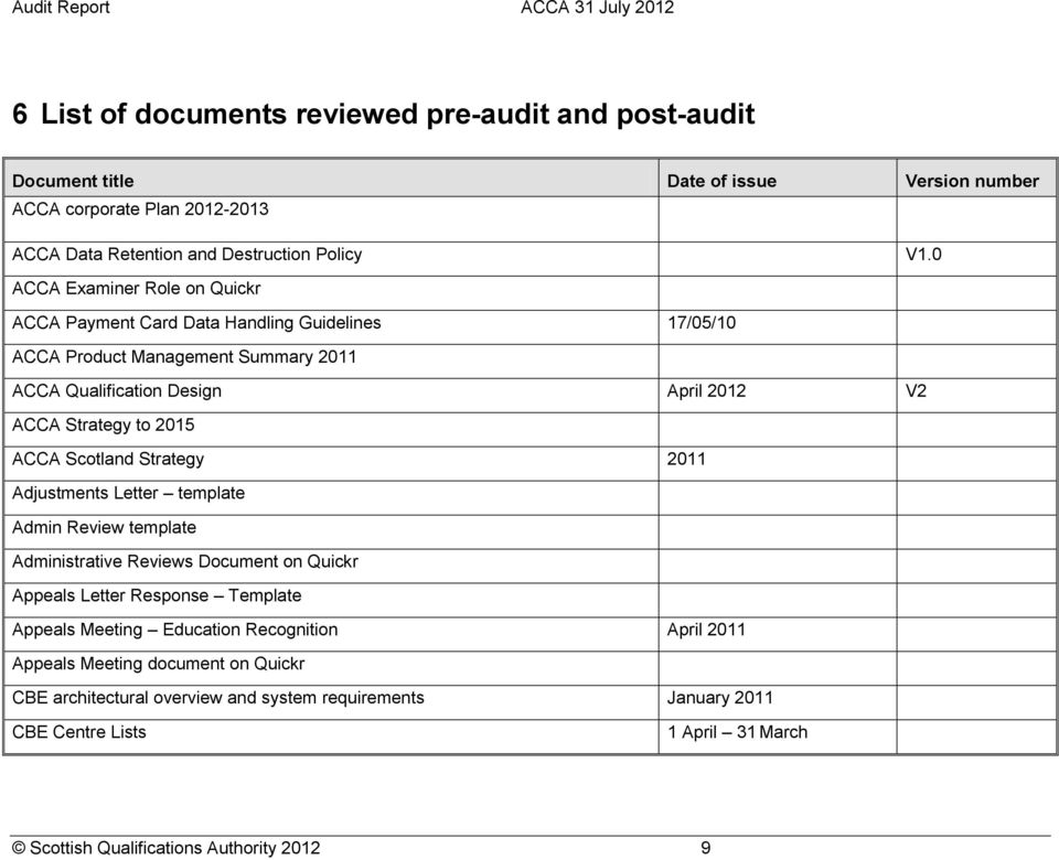Audit Report  Association of Chartered Certified Accountants