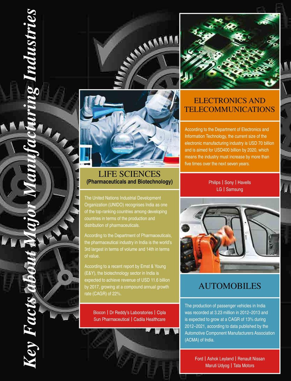 Manufacturing Destinations of India: A Real Estate Overview  July PDF