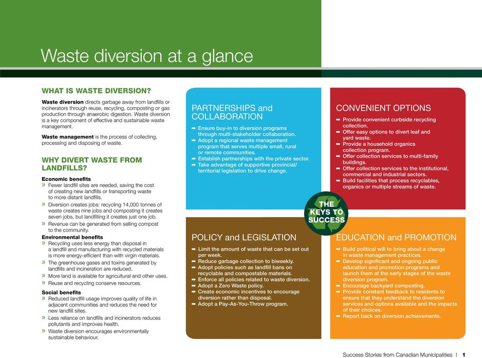 Waste Diversion Success Stories from Canadian Municipalities - PDF