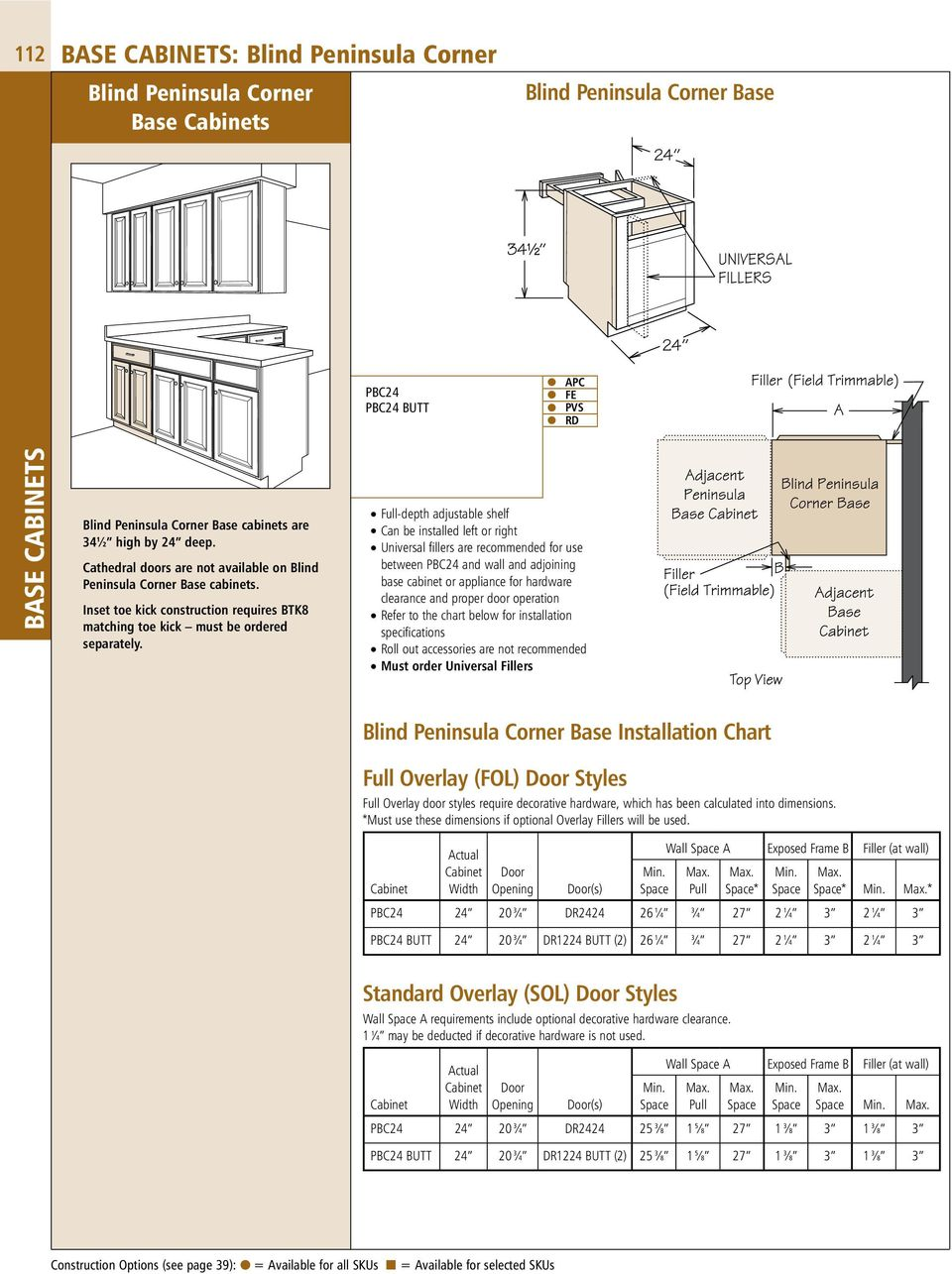 Base Cabinets Wall Pdf Pb30 Wiring Diagram Full Depth Adjustable Shelf Can Be Installed Left Or Right Universal Fillers Are Recommended For