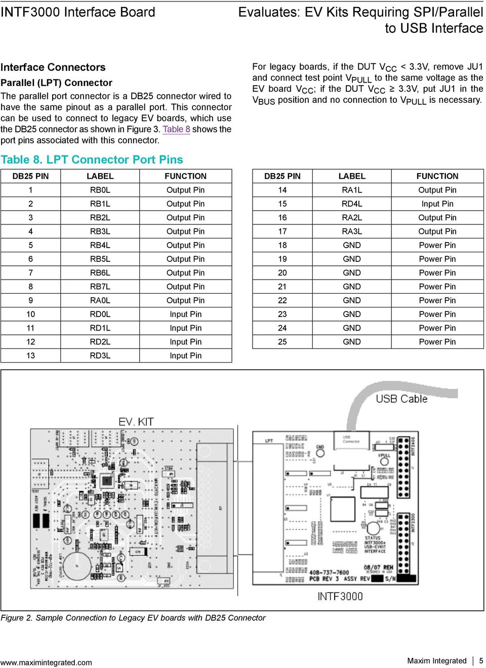 Evaluates Ev Kits Requiring Spi Parallel To Usb Interface The Figure Shows Connections For Db25 Connectors Use Table 8 Port Pins Associated With This Connector