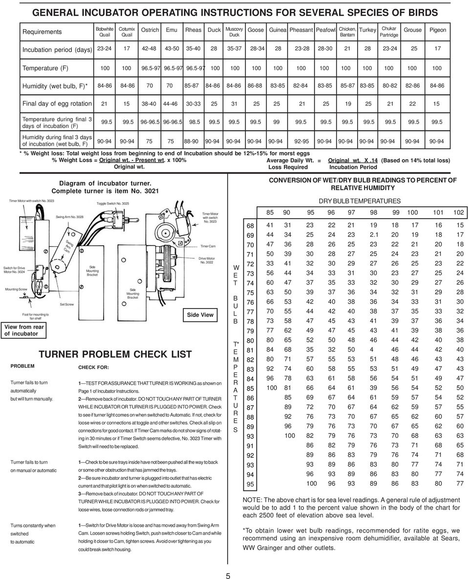 Instructions For Model Incubators And 220 Volt Equals Pdf Hot Water Heater Thermostat Incubator Wiring 5 97 96