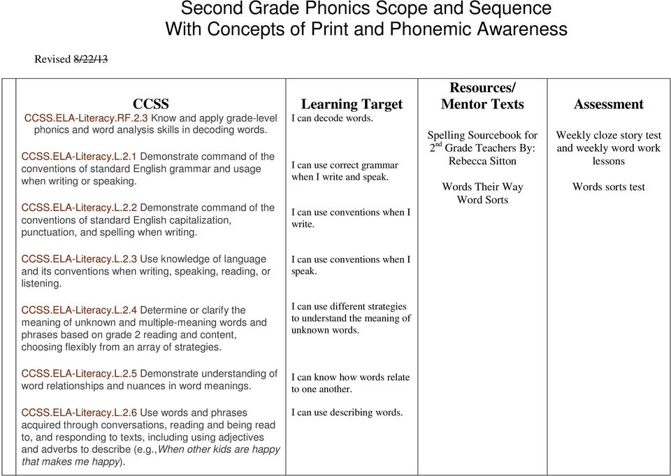 Second Grade Phonics Scope And Sequence With Concepts Of