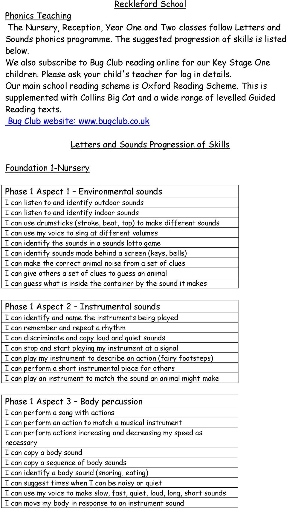 Letters and Sounds Progression of Skills - PDF