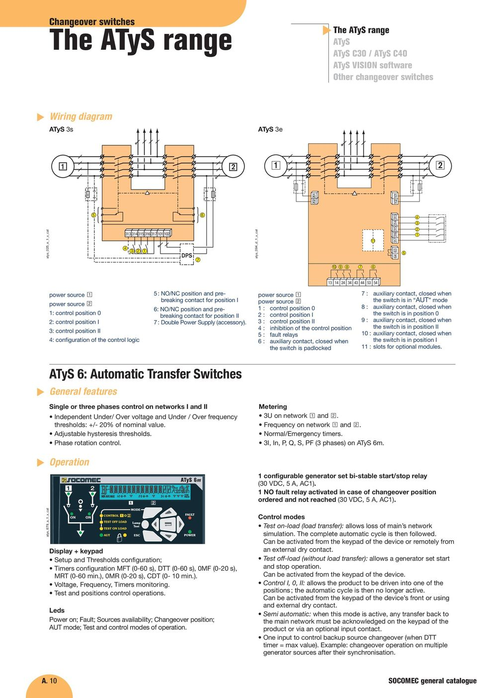 Automatic Transfer Switch From 63 To 3200 A Pdf On 3 Phase Wiring Position I 6 No Nc And Prebreaking Contact For Ii 7 11 Changeover Switches The Range Simplified