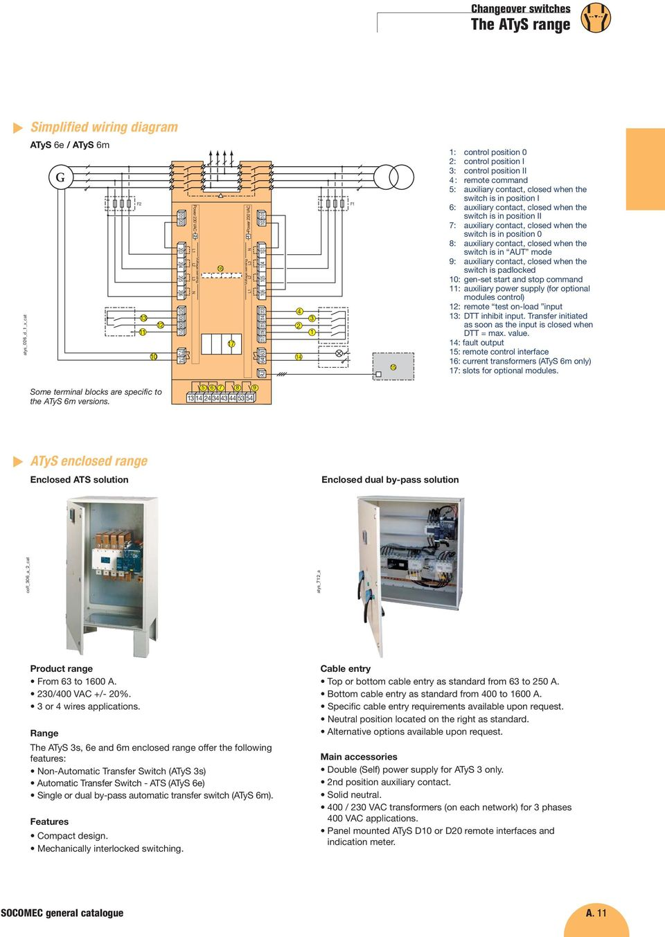 Automatic Transfer Switch From 63 To 3200 A Pdf Telephone Wiring On Lju 2 3a Extension Socket The Is In Position I 6 Auxiliary Contact Closed When