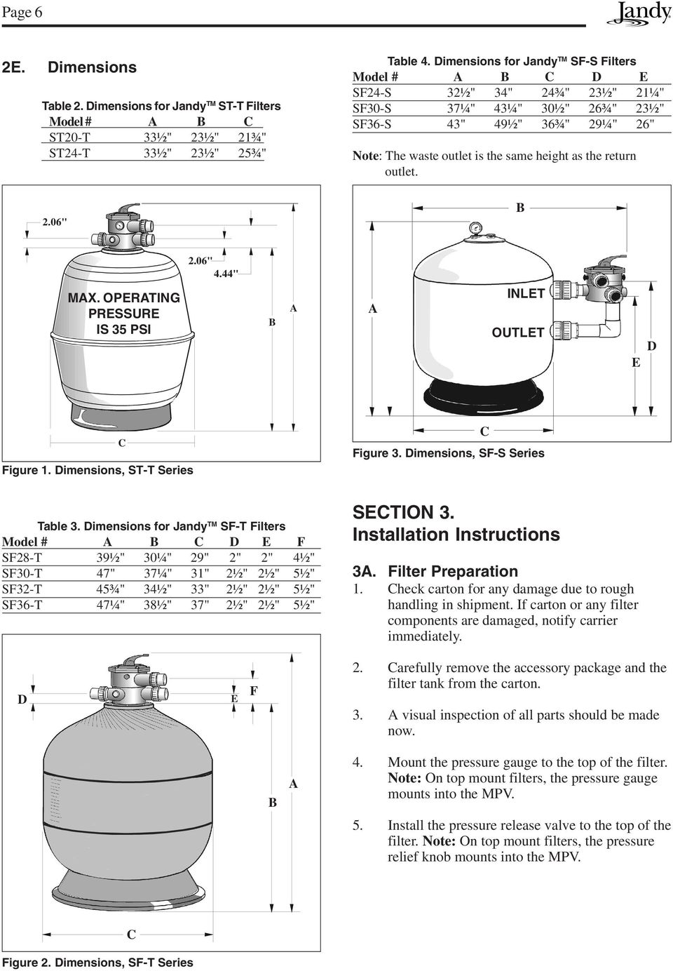 Sand Filter Installation And Operation Manual Warning Pdf Jandy Actuator Wiring Diagram Return Outlet B 206 444 Max Operating Pressure Is 35 Psi A