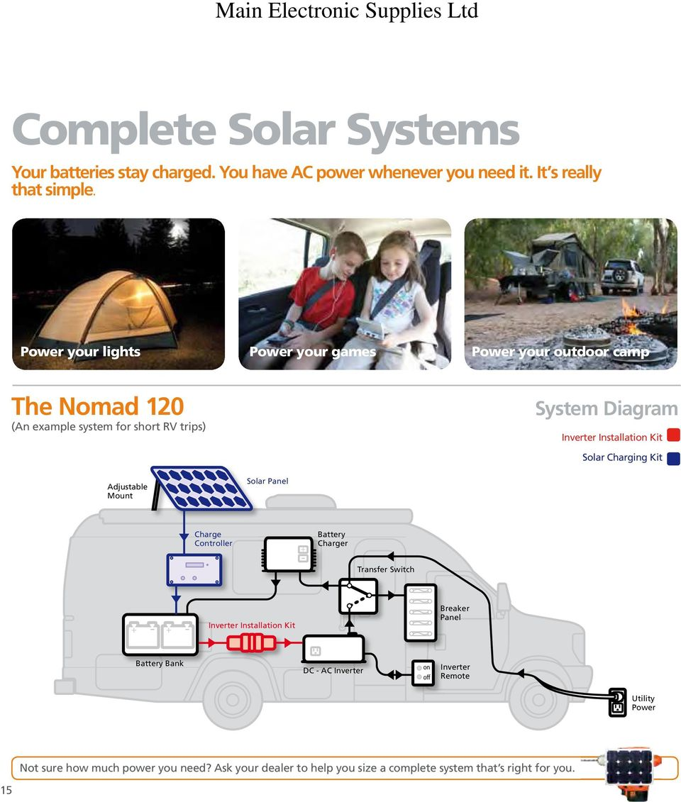 Rv Solar Power Guide Pdf Inverter Wiring Diagram Dc In Addition Ac Electrical Installation Kit Charging Adjustable Mount Panel Charge Controller Battery Charger Transfer Switch