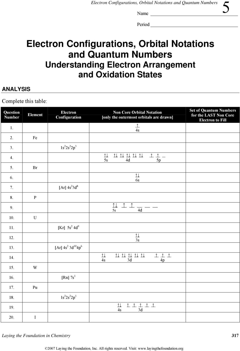 Electron Configurations, Orbital Notations and Quantum ...