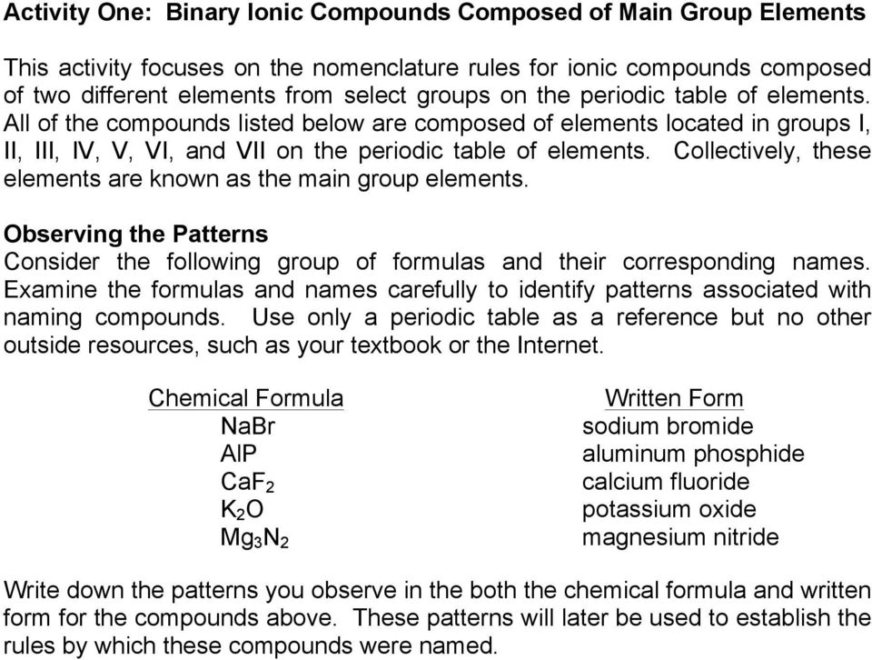 Activity one binary ionic compounds composed of main group elements collectively these elements are known as the main group elements observing the patterns consider urtaz Choice Image