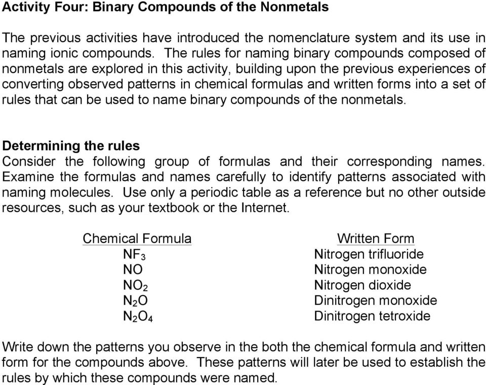 Activity One Binary Ionic Compounds Composed Of Main Group Elements