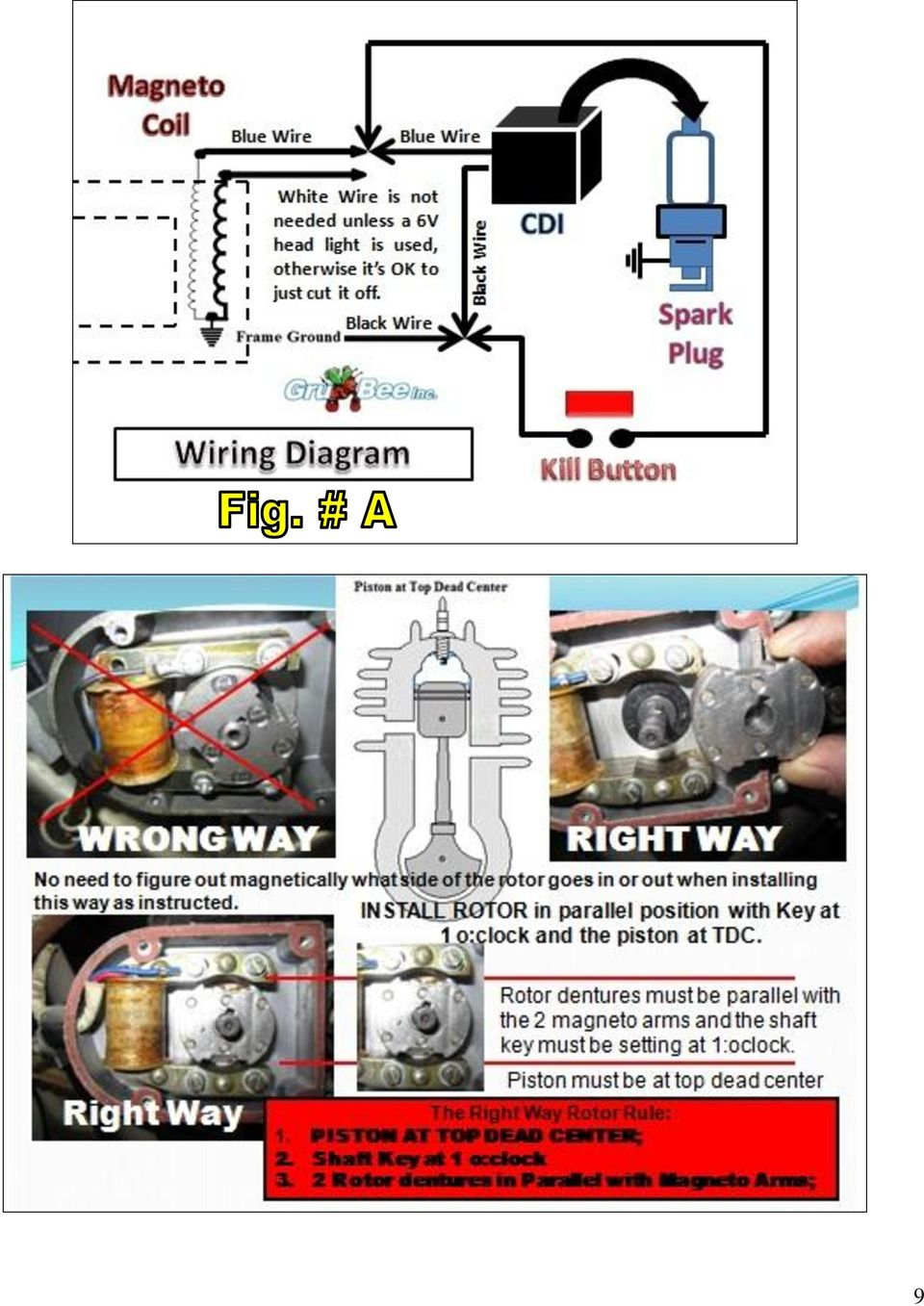 Yuandong Skyhawk Engine Parts Kit Pdf 2 Cycle Magneto Wiring Schematic 10
