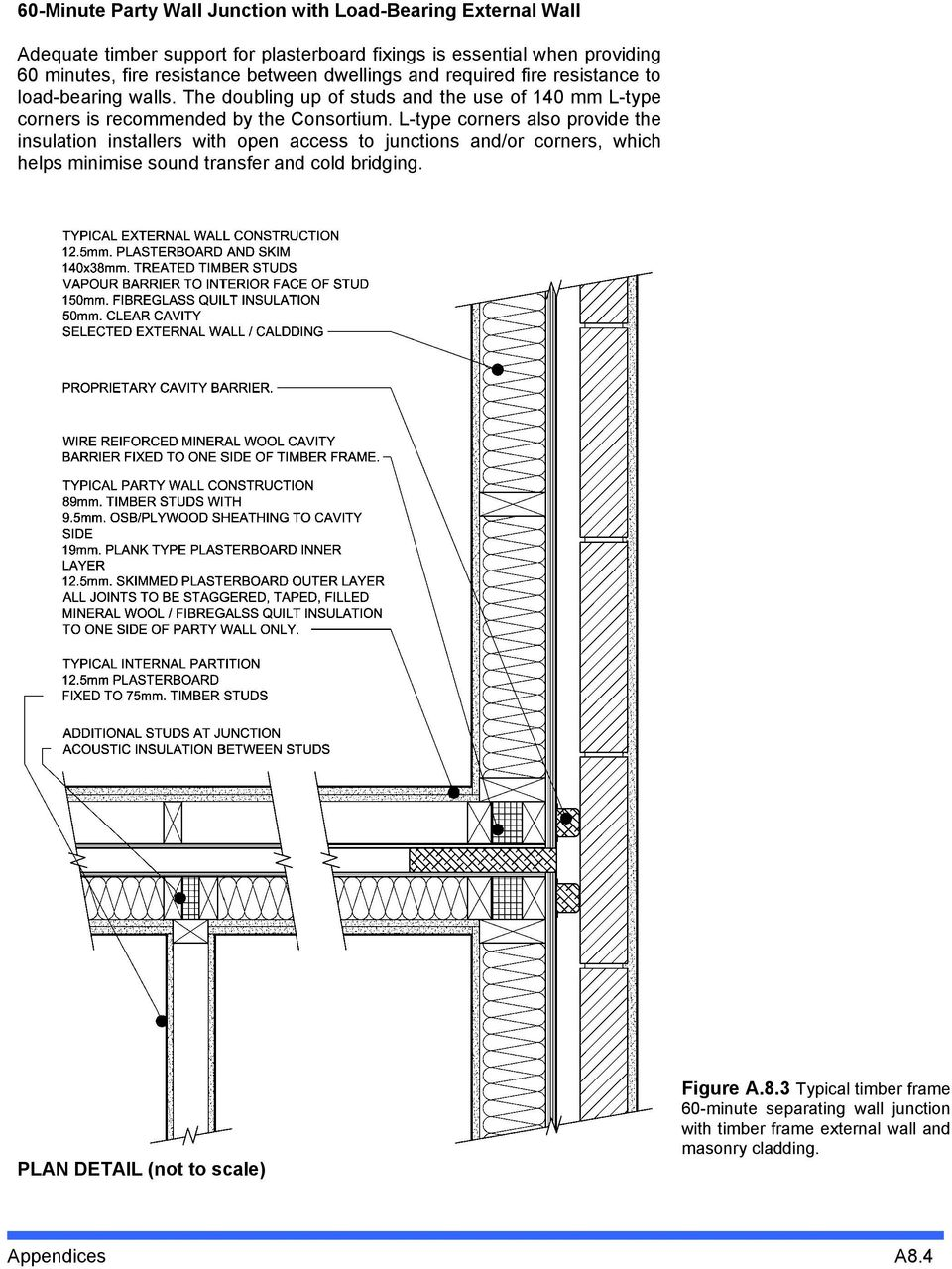 Timber frame separation walls (party walls) - PDF