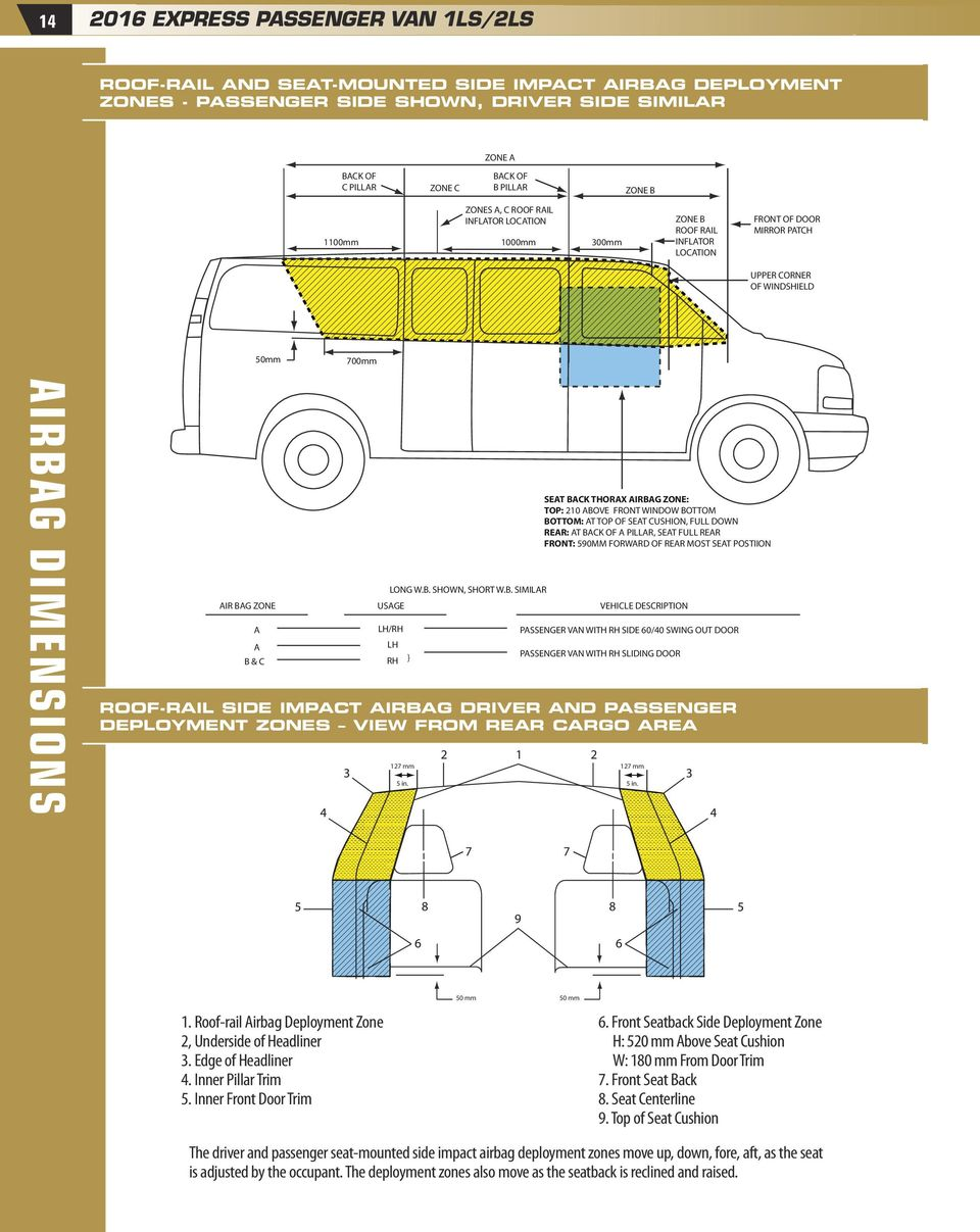 Chevrolet Cruze Repair Manual: Driver or Passenger Seat Side Inflatable Restraint Module Replacement