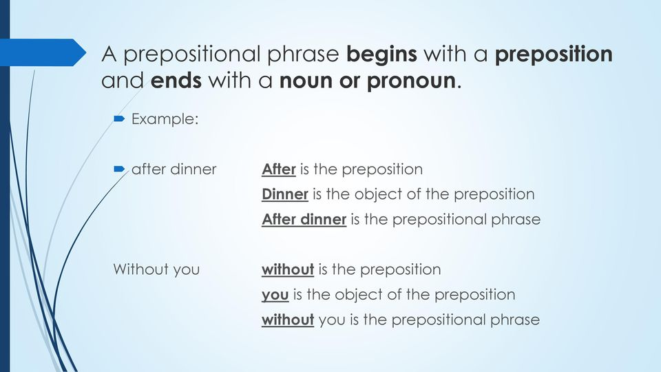 A prepositional phrase begins with a preposition and ends