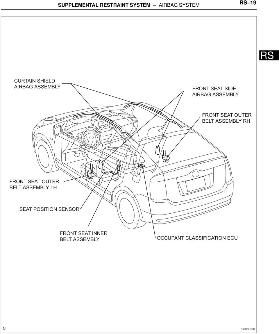 Toyota Sienna Service Manual: Curtain shield airbag assembly