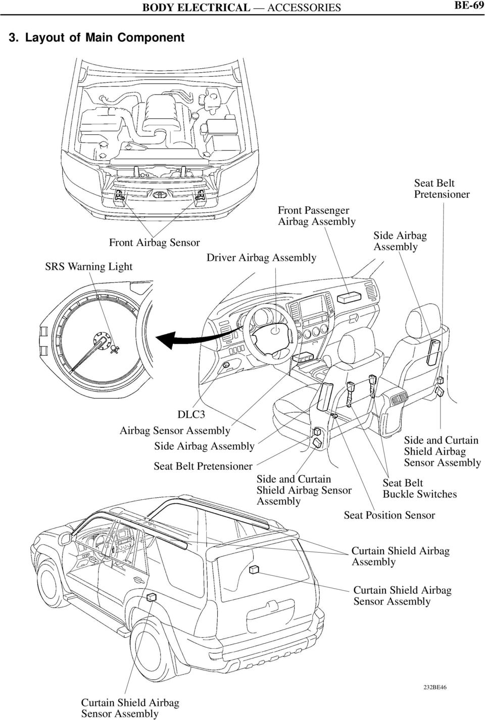 srs airbag system 1 general 2 system diagram be 67 body air ride compressor wiring front passenger airbag side airbag pretensioner dlc3 side airbag