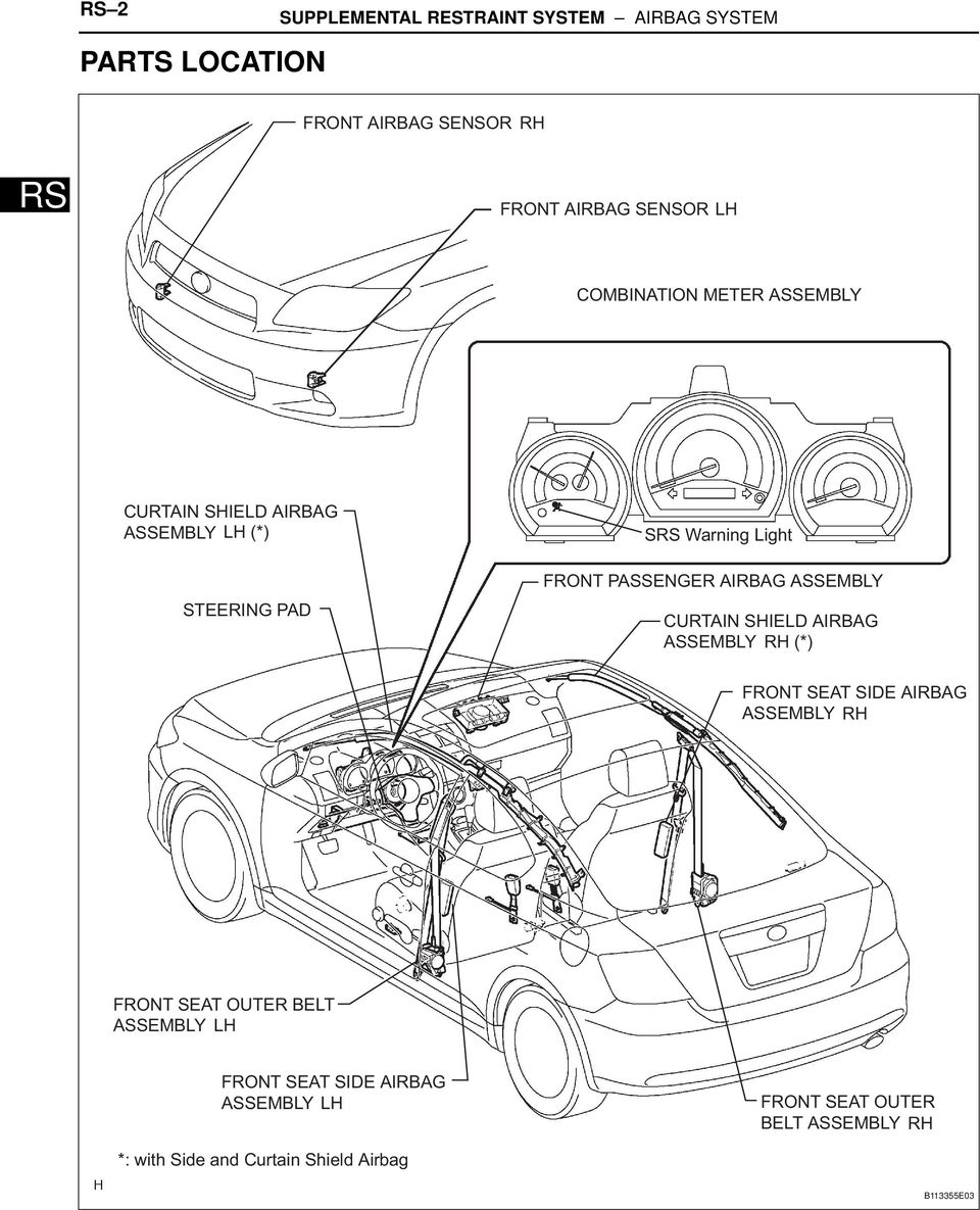 Toyota Sienna Service Manual: Short in Driver Side Squib Circuit