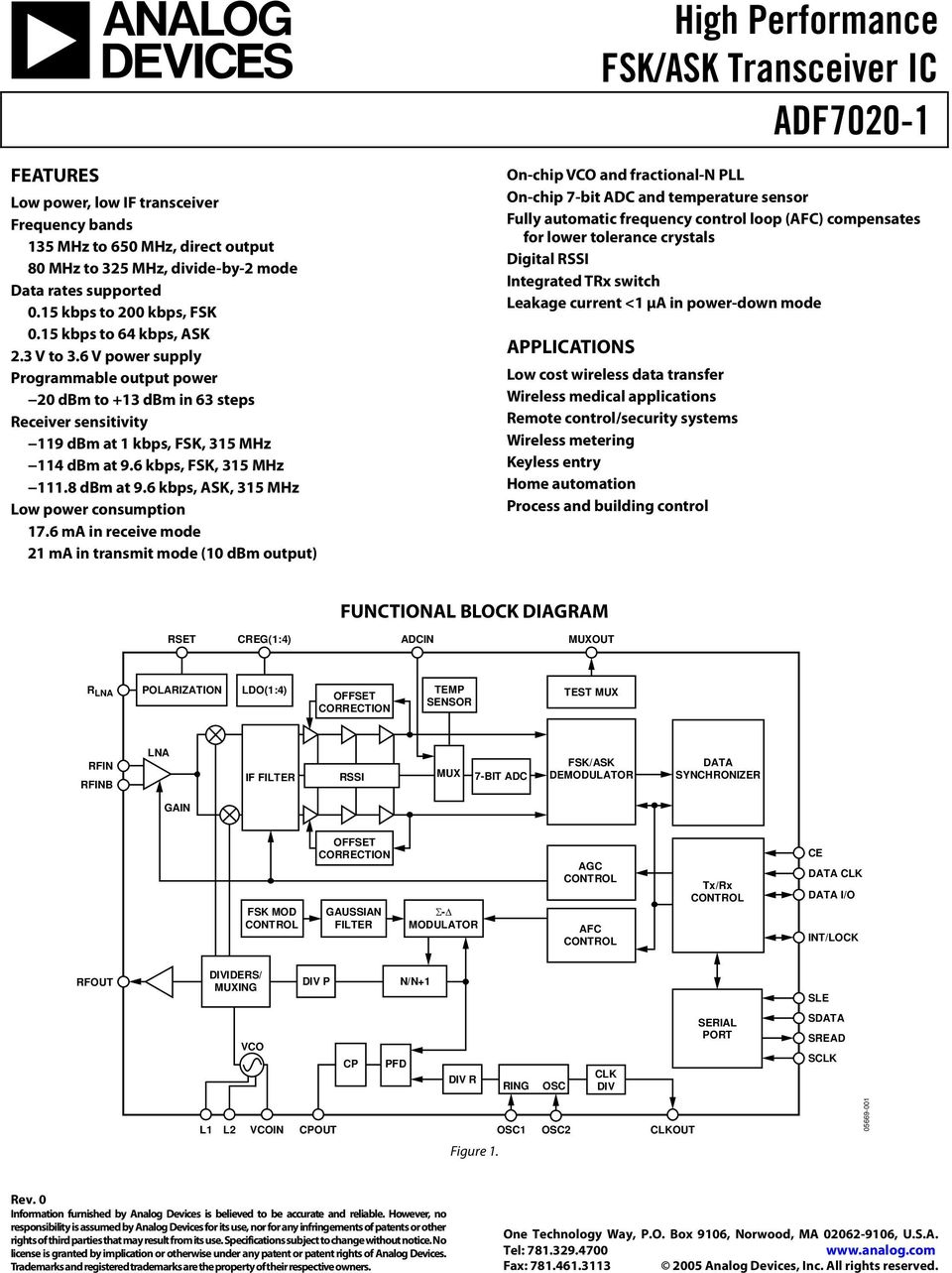 High Performance Fsk Ask Transceiver Ic Adf Pdf Radio Remote Control Using Dtmf Receiver At 96 Kbps 35 Mhz Low Power Consumption 76 Ma In Receive Mode