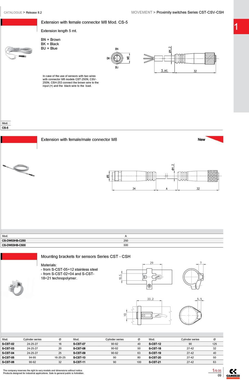 Magnetic Proximity Switches Series Cst Csv And Csh Pdf Sensors Fiber Along With Wiring Load Mod Cs 5 Extension Female Male Connector M8 New