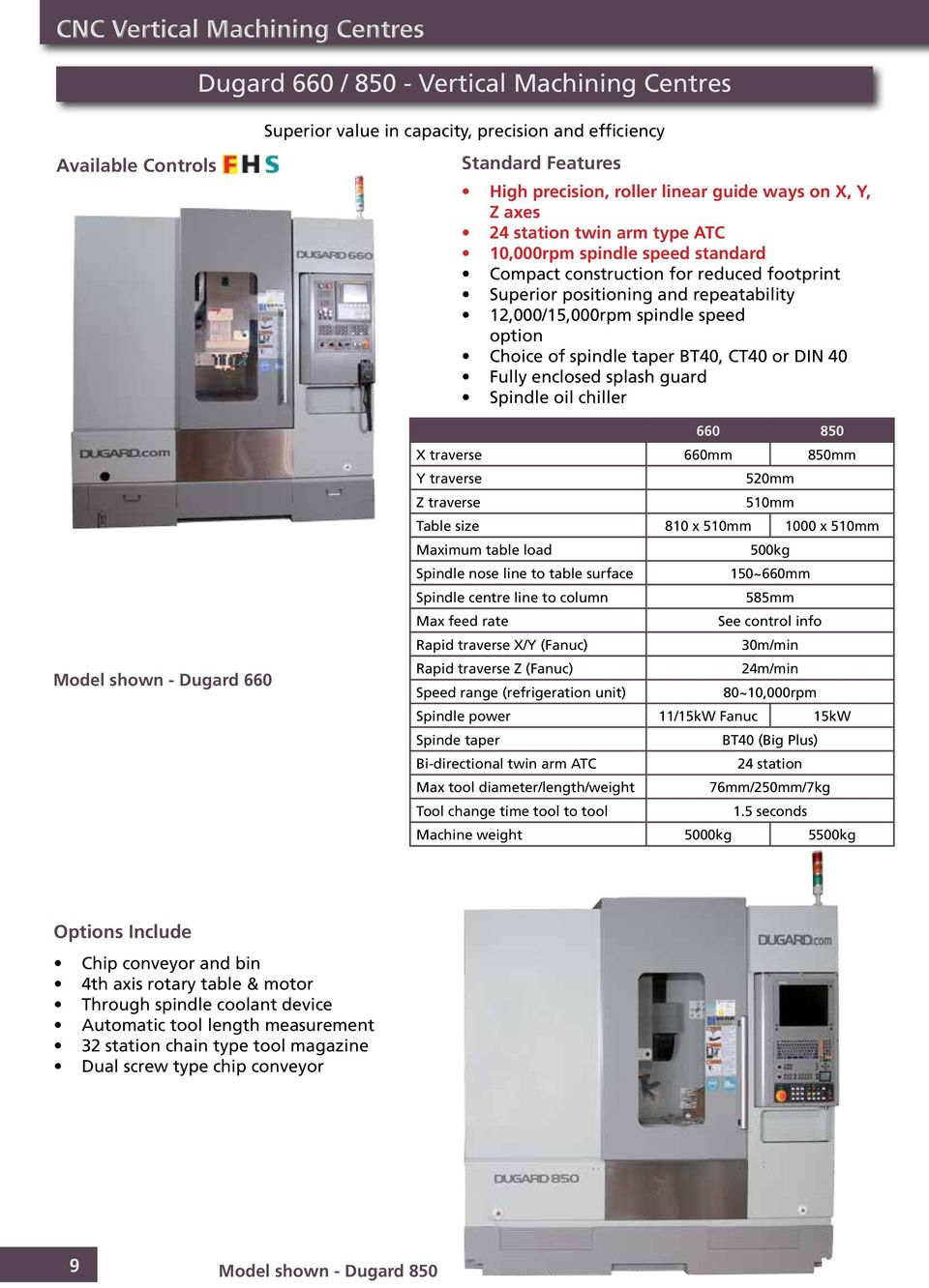 DUGARD  Machine Tools Since The Dugard Range of High Quality