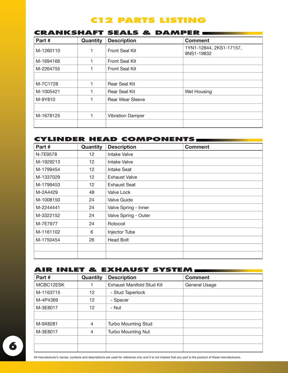 replacement parts for caterpillar c e c15 highway truck engines pdf