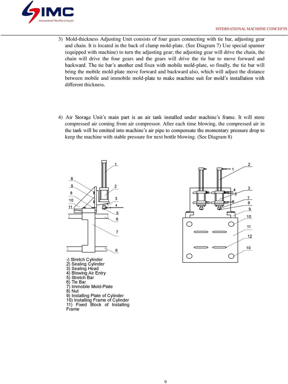 International Machiine Concepts Pdf Pressure Tank Installation Diagram Bar To Move Forward And Backward
