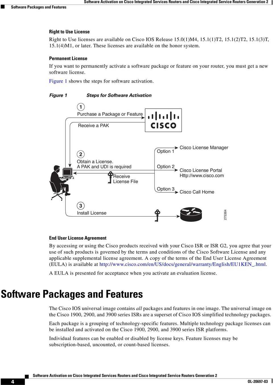Software Activation on Cisco Integrated Services Routers and