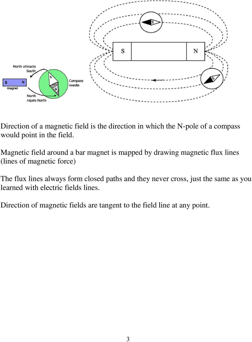 Magnetic field around a bar magnet is mapped by drawing magnetic flux lines (lines of magnetic
