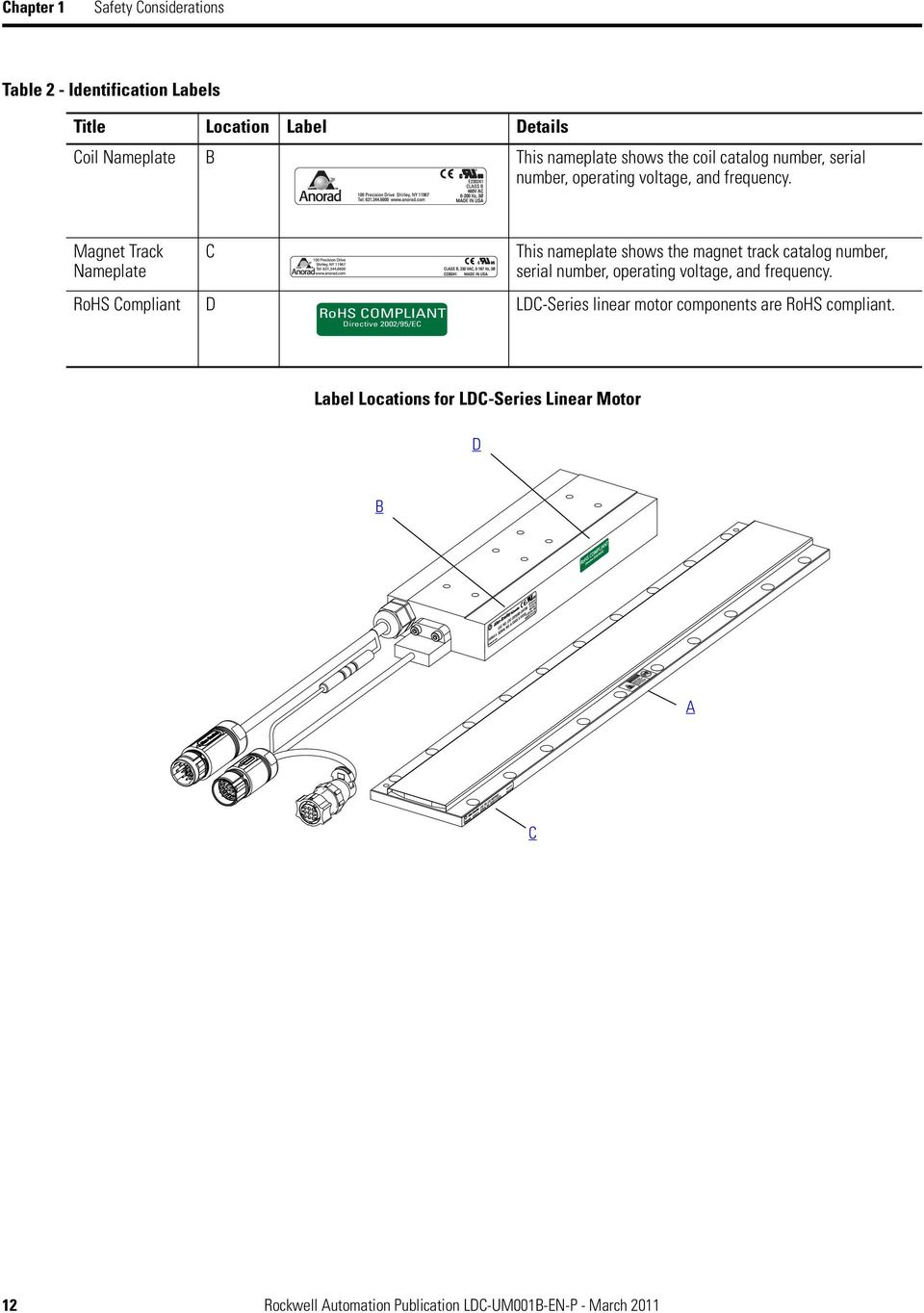 Ldc Series Iron Core Linear Servo Motors Pdf Fig 26wiring Diagram For Complete Sending And Receiving Set No 1 Magnet Track Nameplate C This Shows The Catalog Number Serial