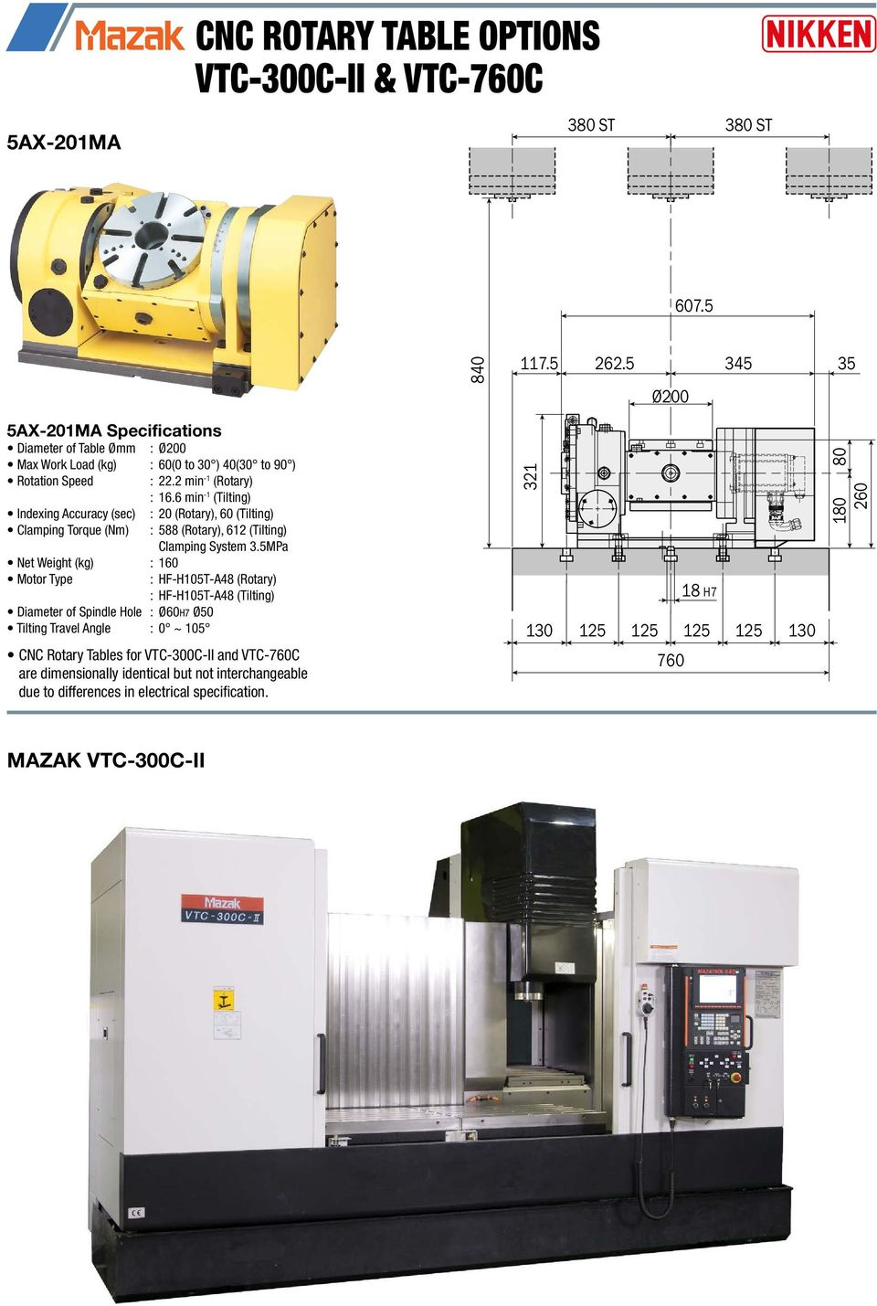 6 min -1 (Tilting) Indexing Accuracy (sec) : 20 (Rotary
