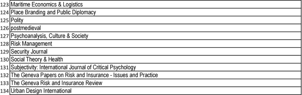 Health 131 Subjectivity: International Journal of Critical Psychology 132 The Geneva Papers on Risk