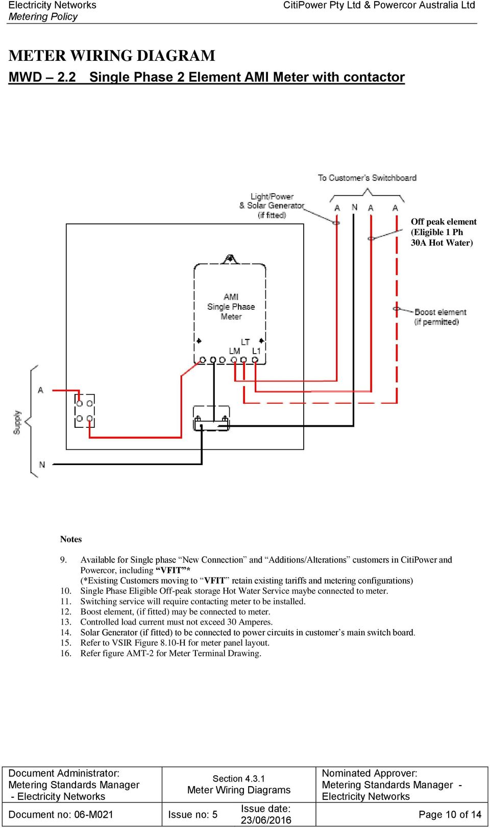Meter Wiring Diagrams | Wiring Diagram on