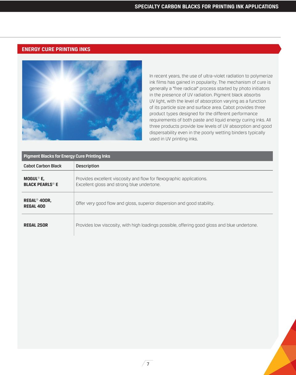 Specialty Carbon Blacks for Printing Ink Applications - PDF