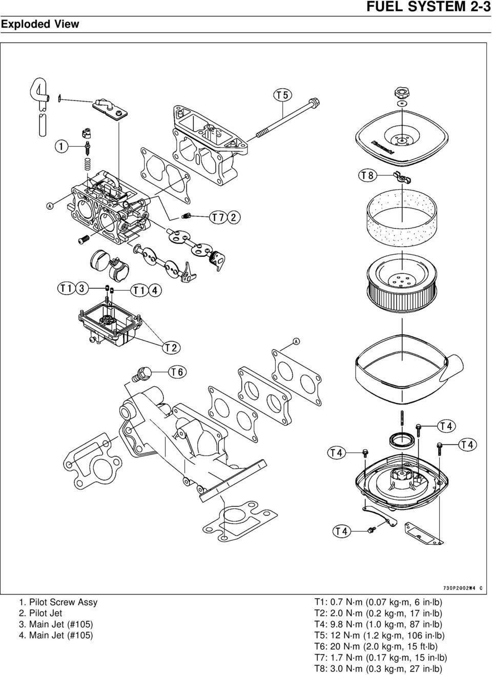 Service Manual Fd671d Fd711d Fd750d Fd791d Dfi 4 Stroke Liquid Carburetor Diagram Besides Mikuni Exploded View Diagrams 2 Kg1m 17 In1lb T4 98 N1m 10 87