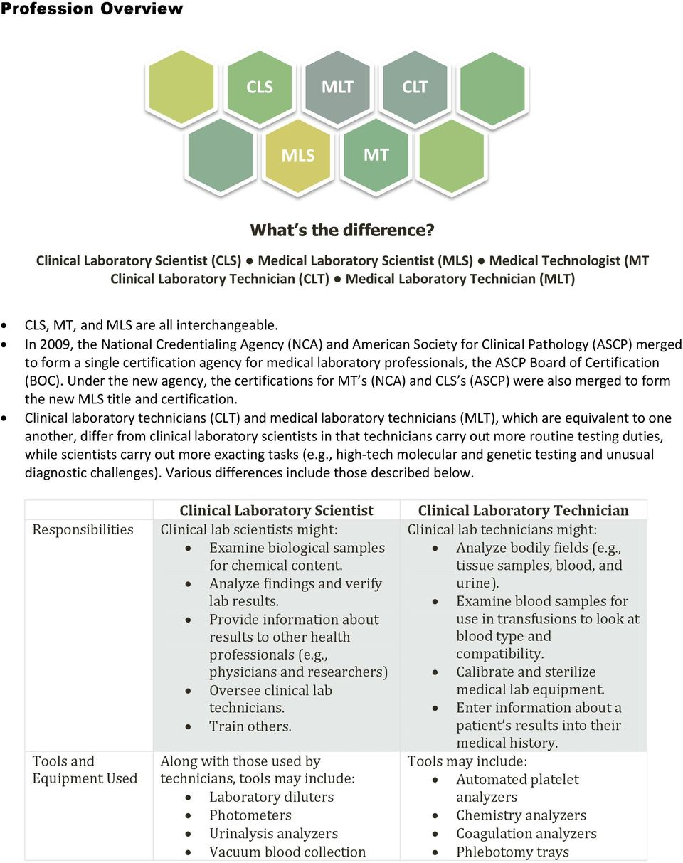 Clinical Laboratory Science (CLS) Advising - PDF