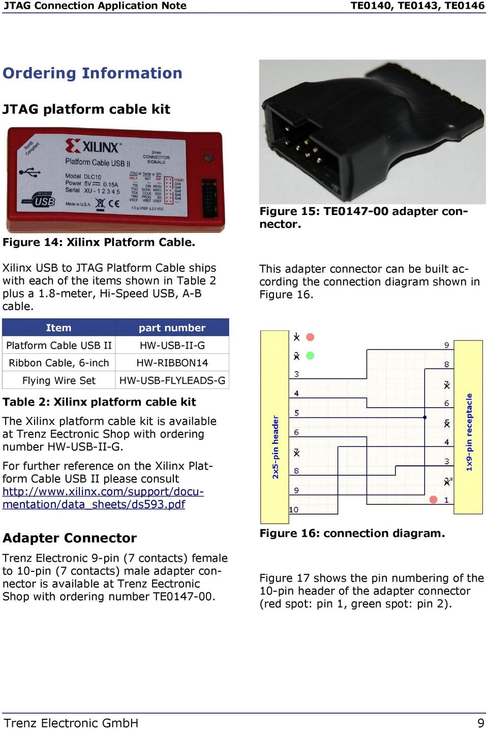Jtag Connection Application Note Pdf Usb To Serial Wiring Diagram Item Part Number Platform Cable Ii Hw G Ribbon