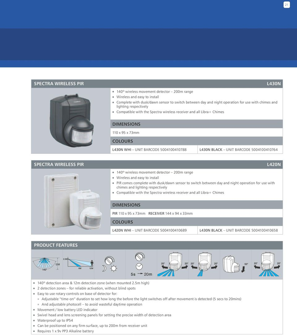 Response Alarms Introduction Pdf Wiring A Pir 5004100410764 Spectra Wireless L420n 140 Movement Detector 200m Range And Easy To Install