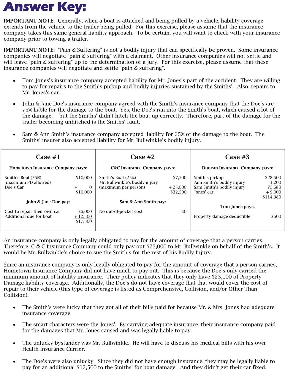 Auto Liability Limits Worksheet Chapter 9 Promotiontablecovers