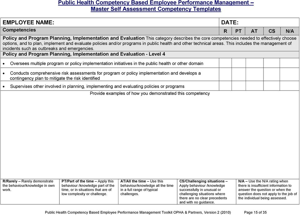 Policy And Program Planning Implementation And Evaluation Level  Oversees Multiple Program Or Policy