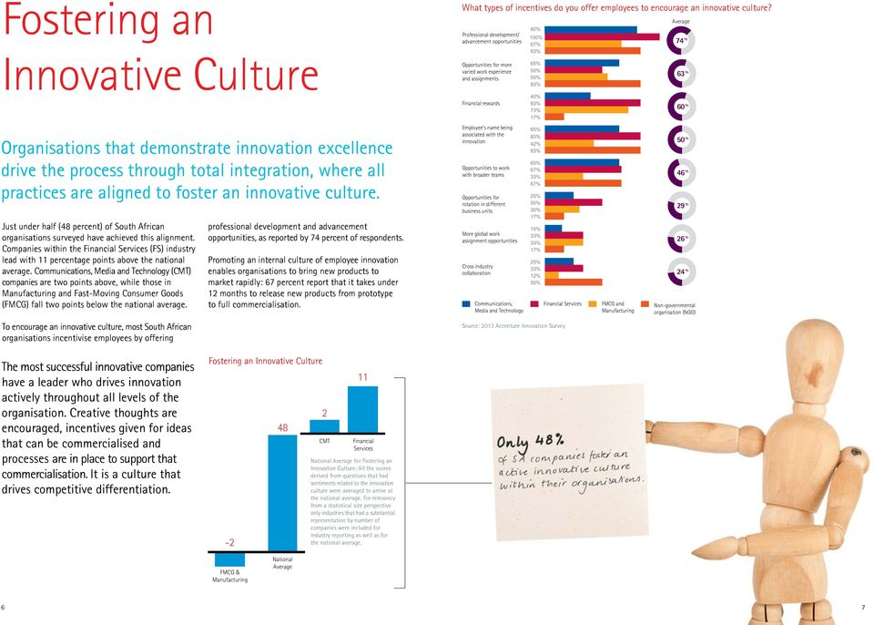 The Accenture Innovation Index - PDF
