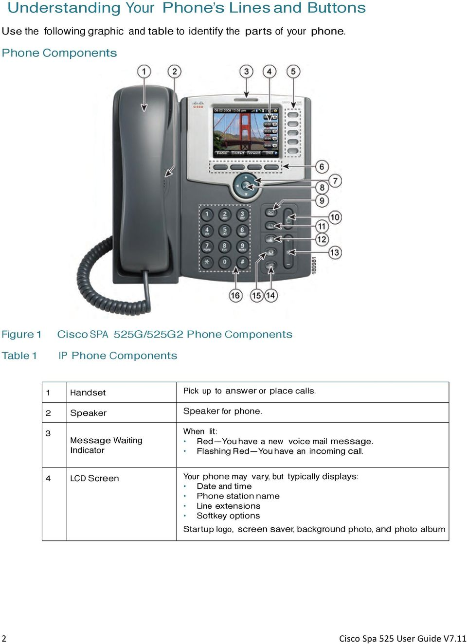 USER GUIDE  Cisco Small Business  SPA 500 Series IP Phones Model SPA
