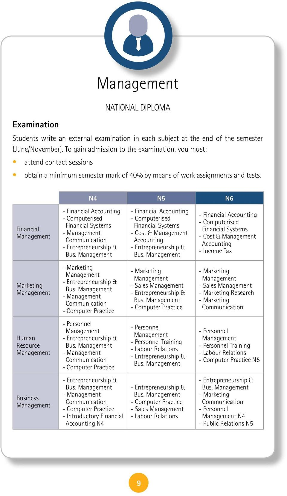 essay structure for fce upsc