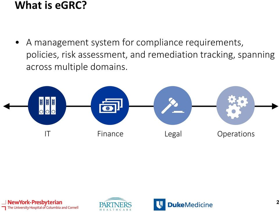 Using Enterprise Governance, Risk, And Compliance (EGRC) Tools For
