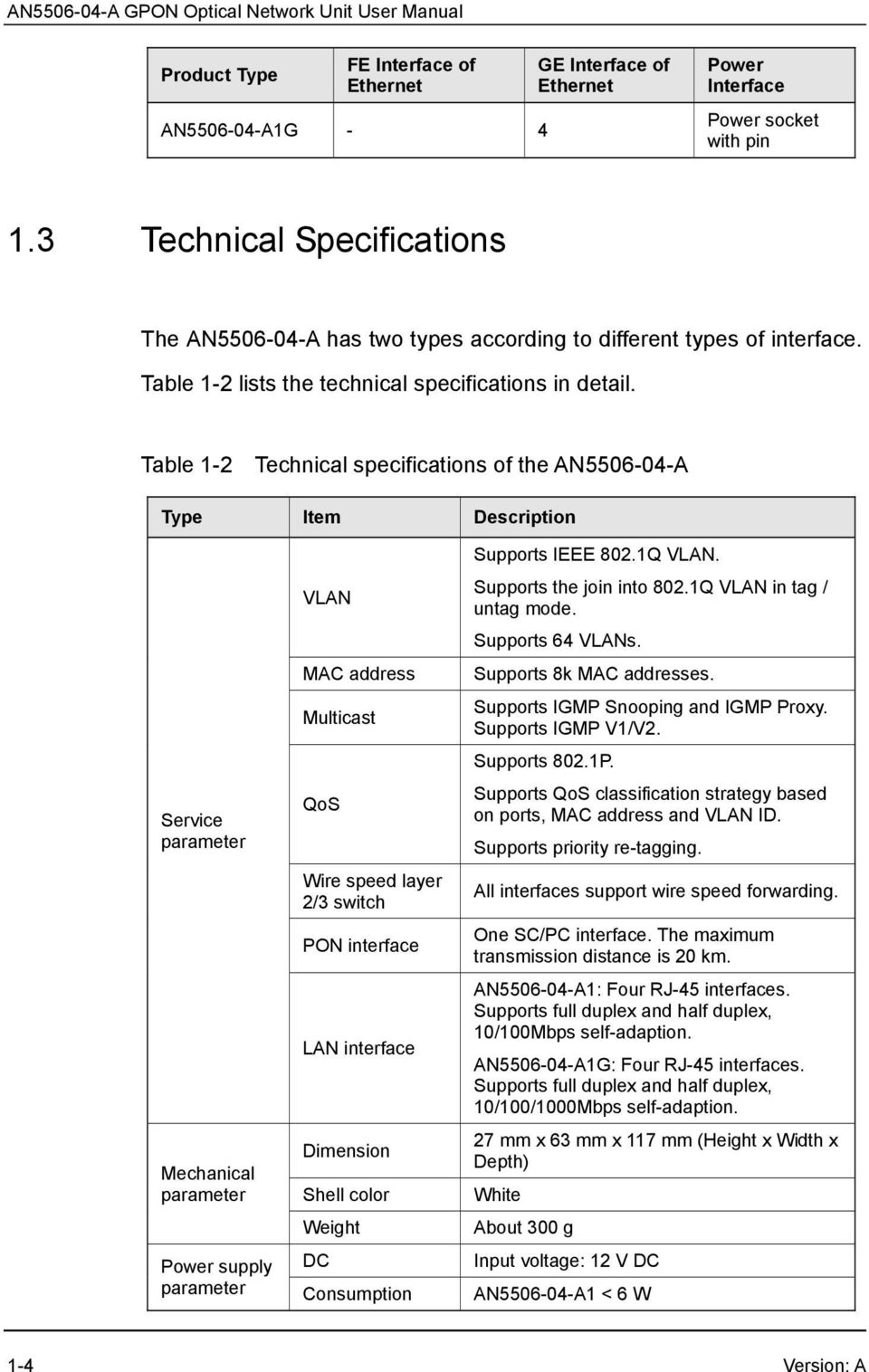 AN A  GPON Optical Network Unit  User Manual  Version: A