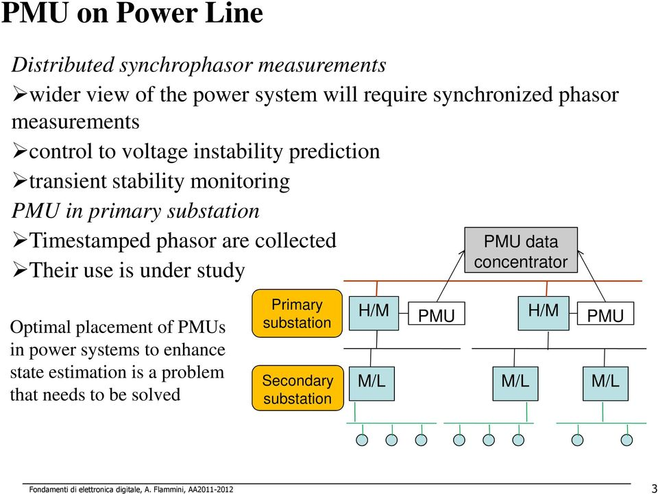Power Line: control and - PDF