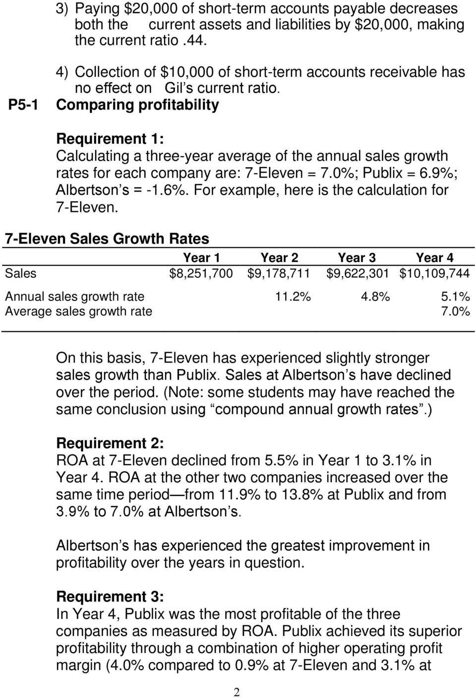 P5-1 Comparing profitability Calculating a three-year average of the annual sales growth rates for each company are: 7-Eleven = 7.0%; Publix = 6.9%; Albertson s = -1.6%.