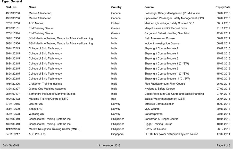 Courses listed by Type - PDF