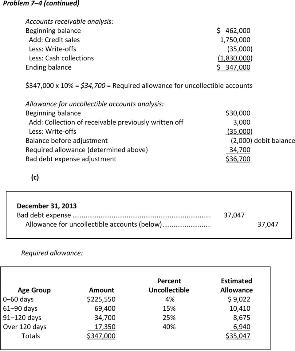 3,000 Less: Write offs (35,000) Balance before adjustment (2,000) debit balance Required allowance (determined above) 34,700 Bad debt expense adjustment $36,700 (c) December 31, 2013 Bad debt expense.