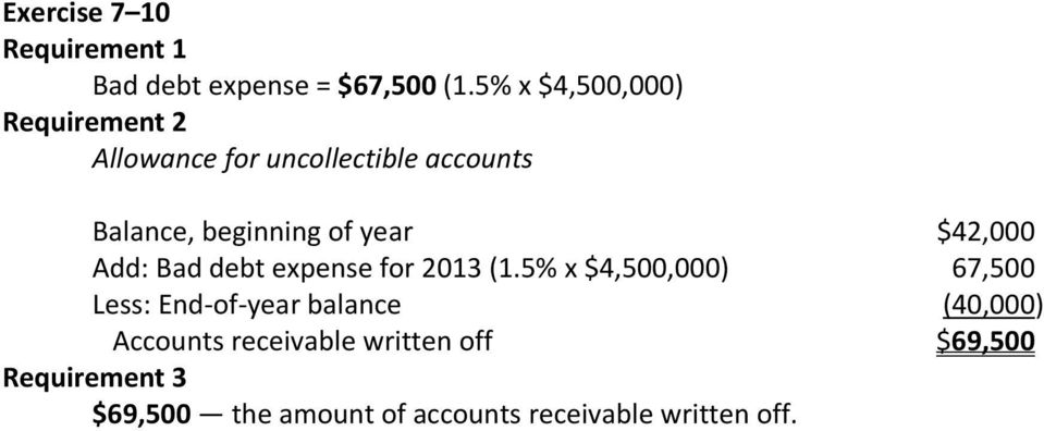 $42,000 Add: Bad debt expense for 2013 (1.